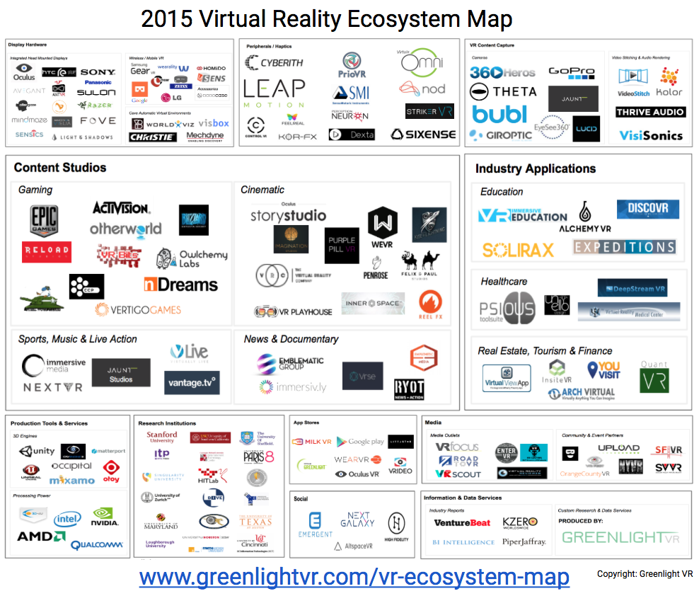 2016 virtual reality industry report pdf