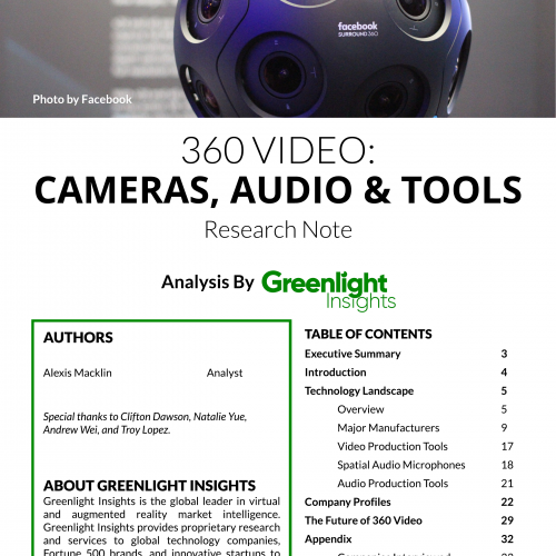 360 Video, Audio & Tools Market Report 2018