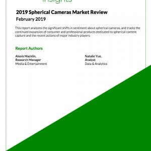 Spherical Cameras Market Review 2019