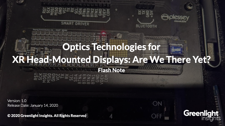 Optics Technologies forOptics Technologies for XR Head-Mounted Displays: Are We There Yet?